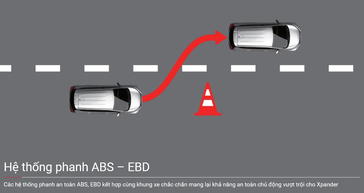 Hệ thống phanh ABS xe xpander 2022