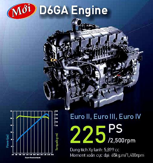 engine-D6GA