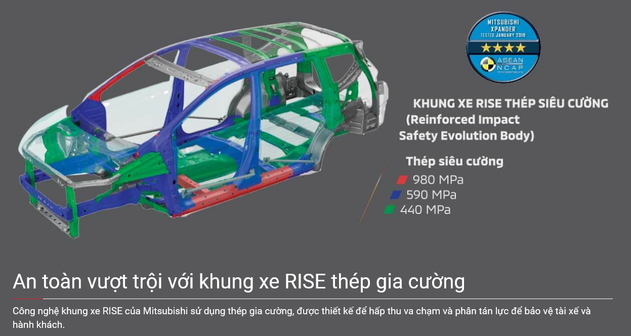 khung xe rise xe xpander 2022