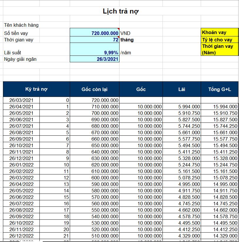 Lịch trả nợ hàng tháng xe Outlander